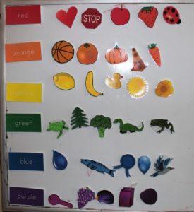 Английский цвета для детей (карточки и видео)