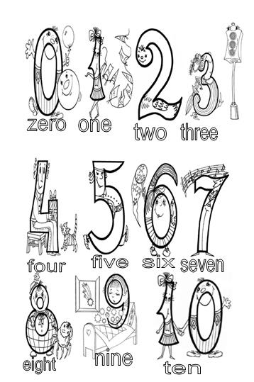 цифры на английском