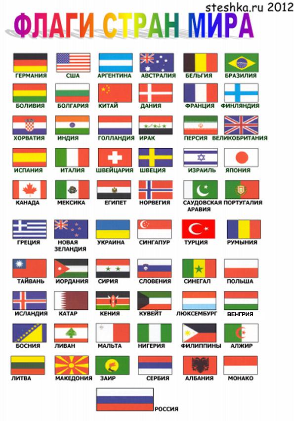 Флаги стран Европы (выбор флага) - Онлайн тест