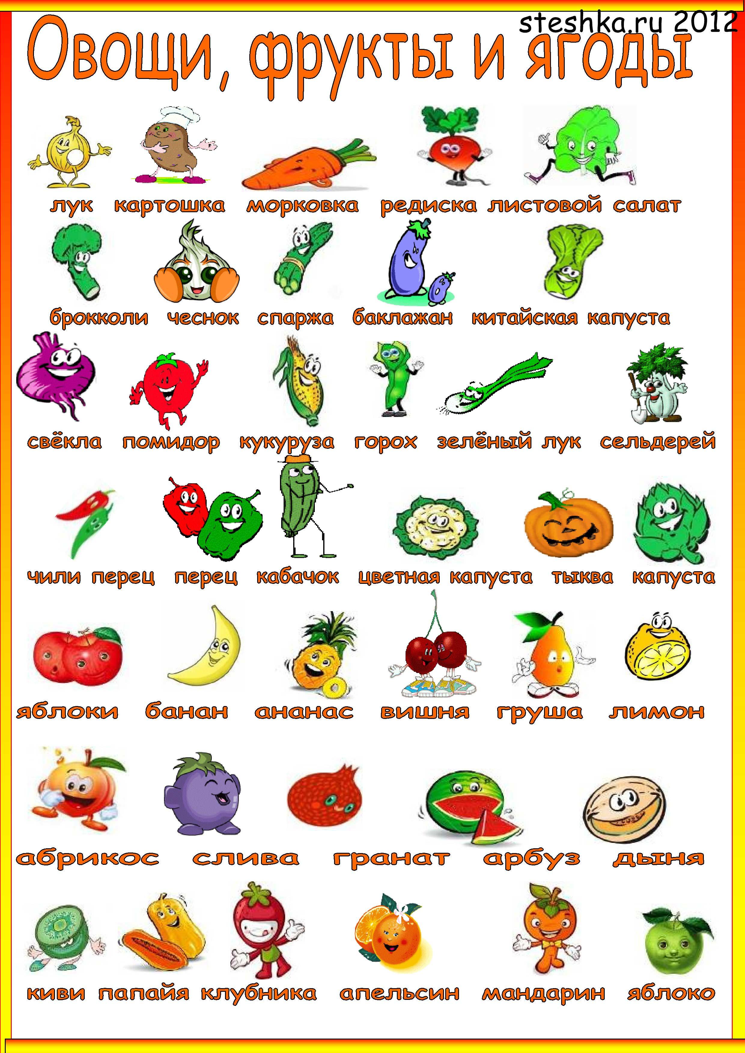 Скачать бесплатно картинки овощи и фрукты