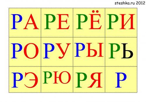 таблица слогов для обучения чтения