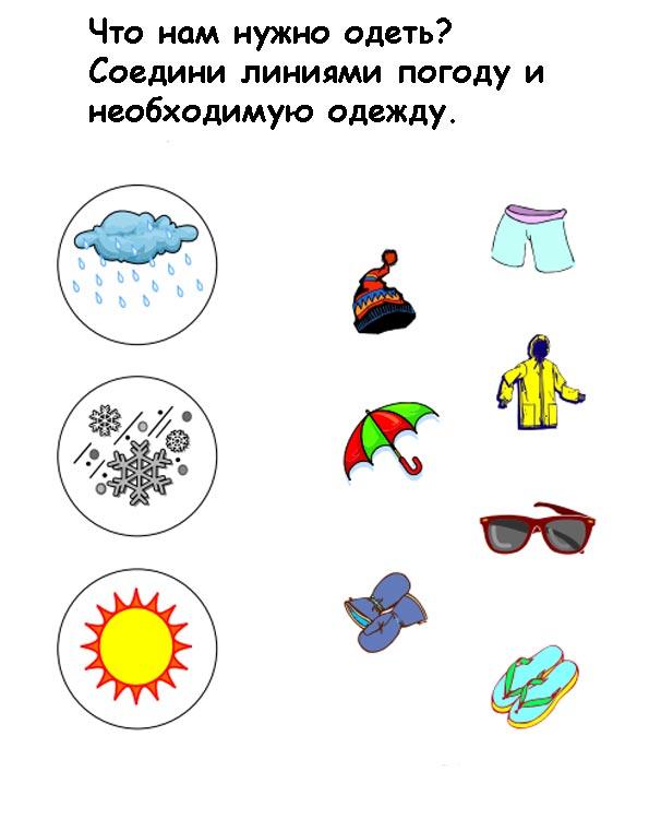 Гисметео камышлов погода на неделю