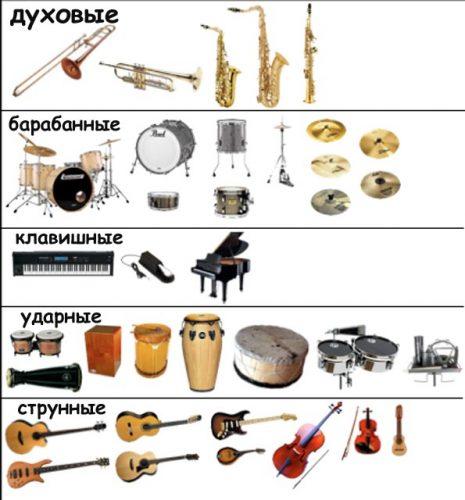 о музыкальных инструментах детям
