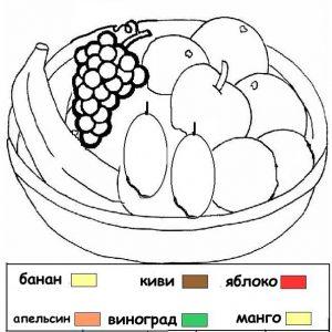 Разукрашки с фруктами для детей