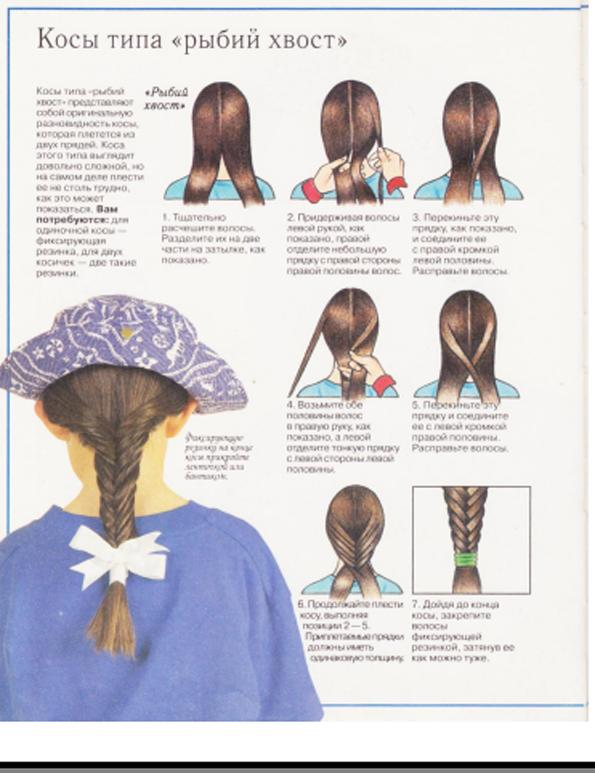 Урок плетение косичек для начинающих