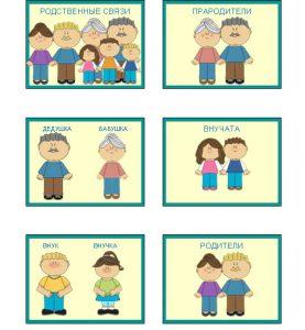 Семья и дети в картинках