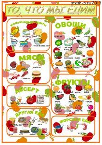 eda11 212x300 Продукты картинки для детей