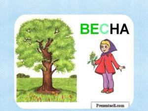 Весенние презентации для детей