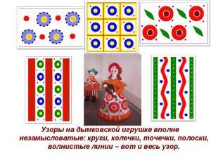 uzorydymkovskayaigrushka