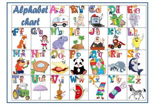 карточки английского алфавита буквы