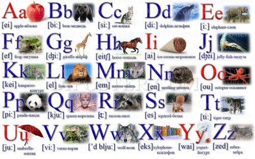 английский алфавит карточки с транскрипцией картинки