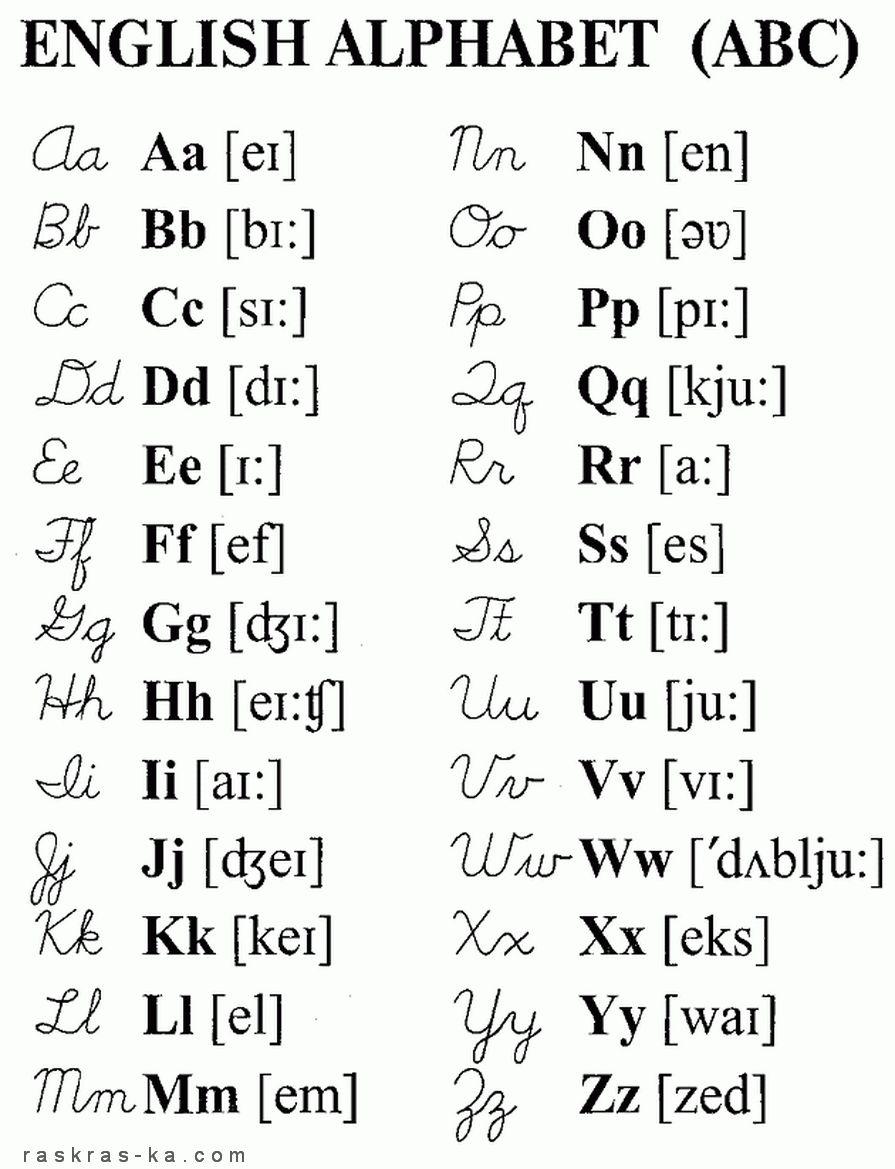 Английский алфавит с транскрипцией произношение звуков
