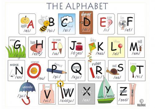 картинка английский алфавит с транскрипцией