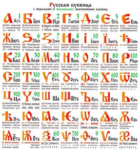 русский алфавит в картинках