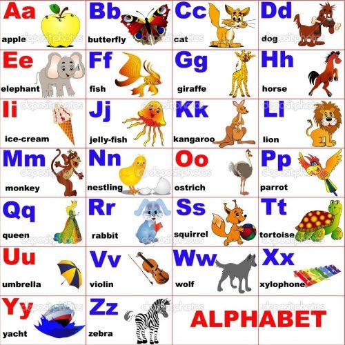 английский алфавит картинки для детей