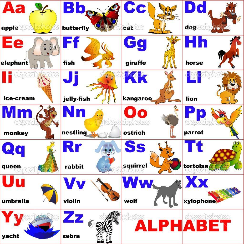 алфавит в картинках для детей английский