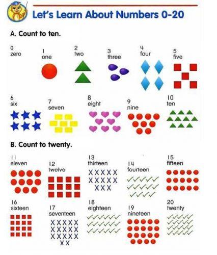 картинки цифры для детей
