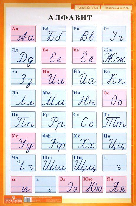 гласные буквы русского языка для детей