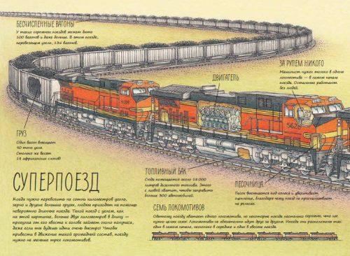 Гигантский транспорт картинки из книги