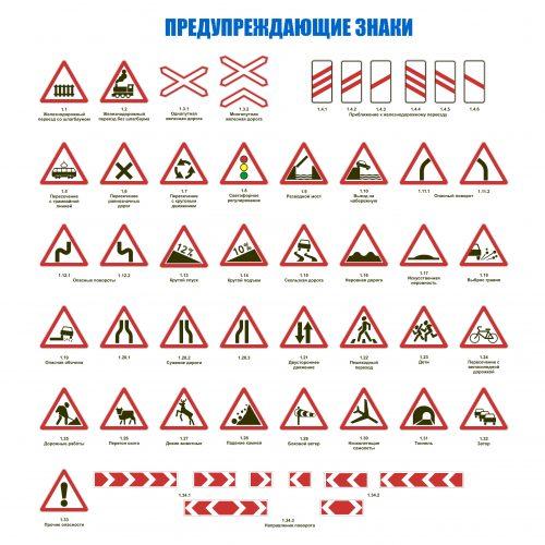предупреждающие знаки дорожного движения картинки