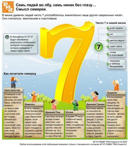 поговорки про цифру 7