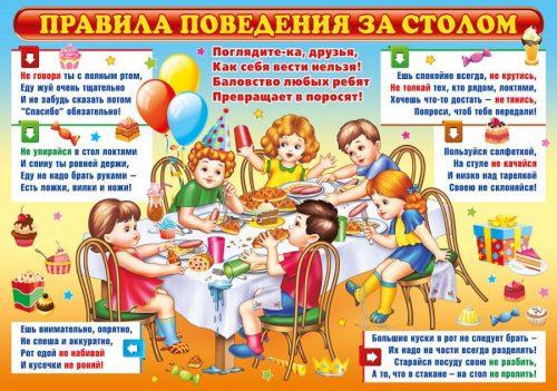 плакат правила поведения за столом