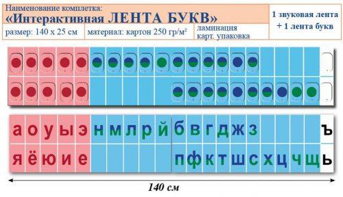 согласные твердые буквы русского алфавита