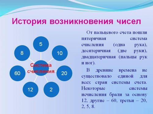 история чисел и цифр