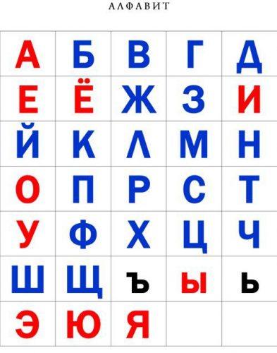 гласные и согласные буквы карточки