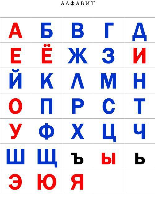 Картинки алфавит красные гласные и синие согласные