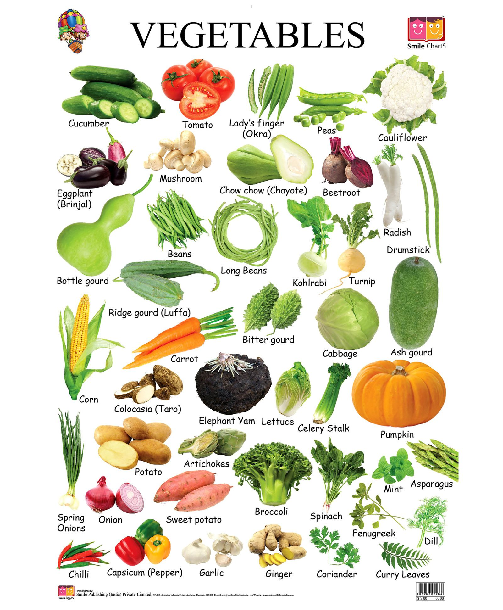 склон английское слово овощи в картинке начальство запретило разглашать
