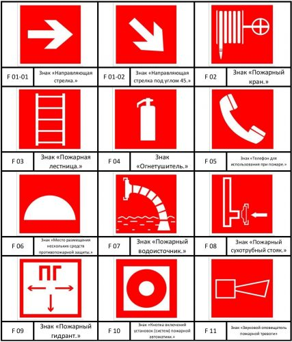 Знаки пожарной безопасности: картинки