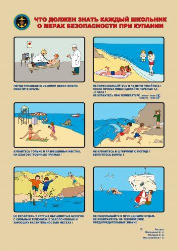 правила безопасности для детей на воде