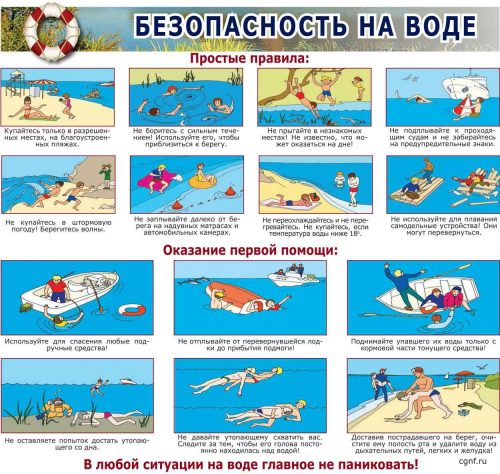правила безопасности для детей на воде4