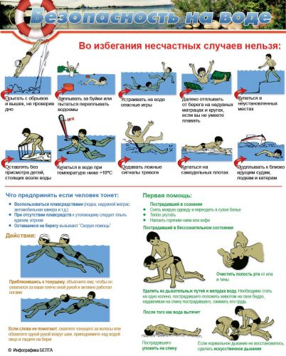 правила безопасности для детей на воде7