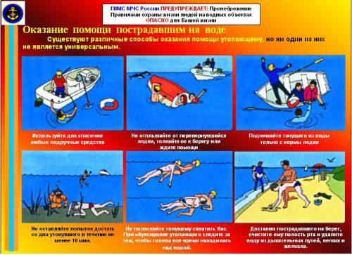 правила безопасности для детей на воде8
