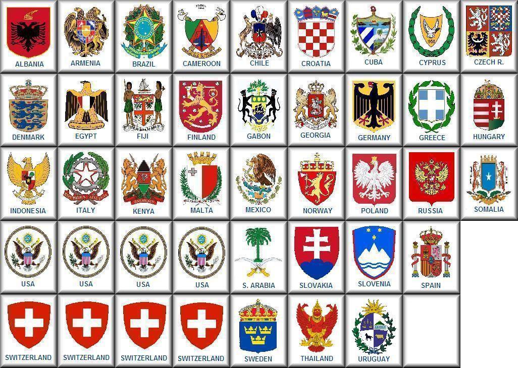 гербы стран мира с названиями и фото этого, все наслышаны
