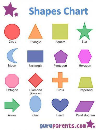 картинки веселых геометрических фигур