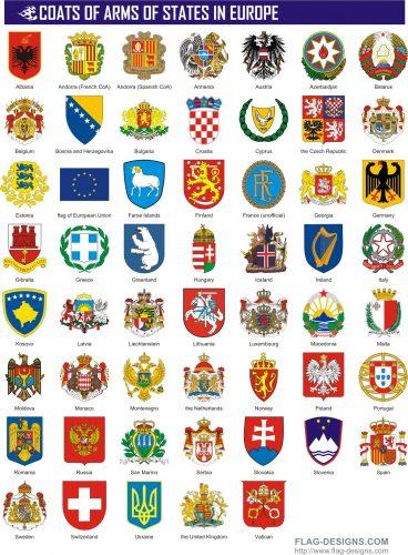 мировые гербы в картинках