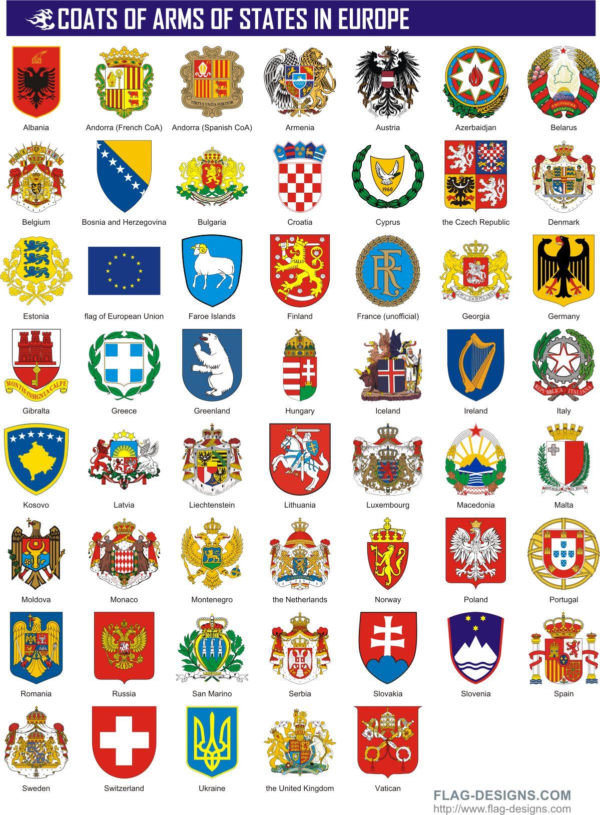 Картинки гербы разных стран с названием страны