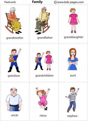 карточки для изучения английских слов2