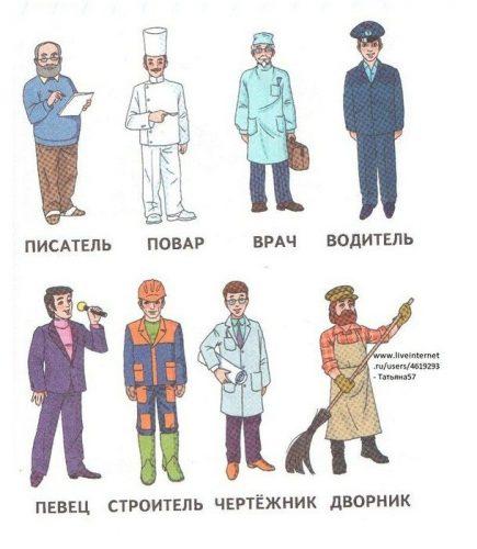 рисунки профессии