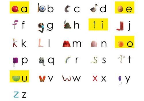 гласные звуки английского алфавита