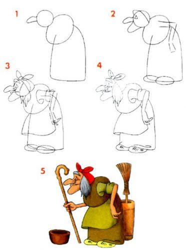 Баба яга - как нарисовать
