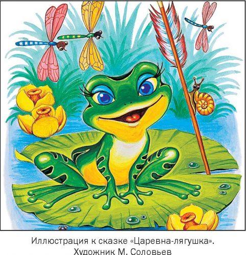 картинка для детей лягушка2