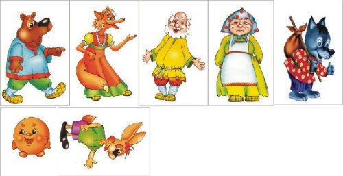 герои сказки колобок картинки