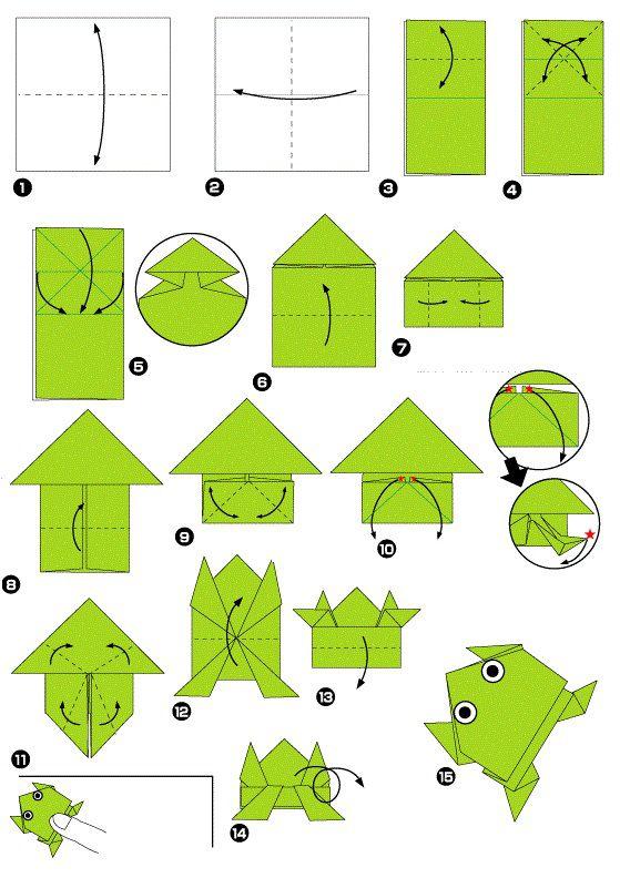 Как сделать прыгающую лягушку из бумаги своими руками по этапам в картинках 82
