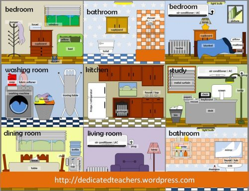 части дома картинки для детей2
