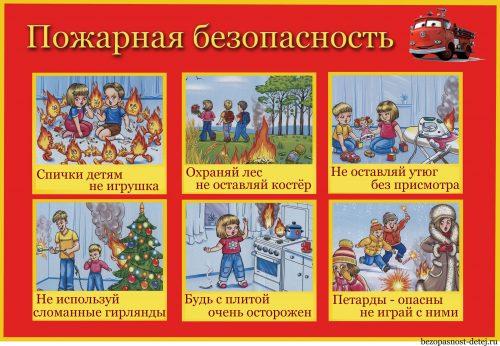 картинки пожарной безопасности для детей
