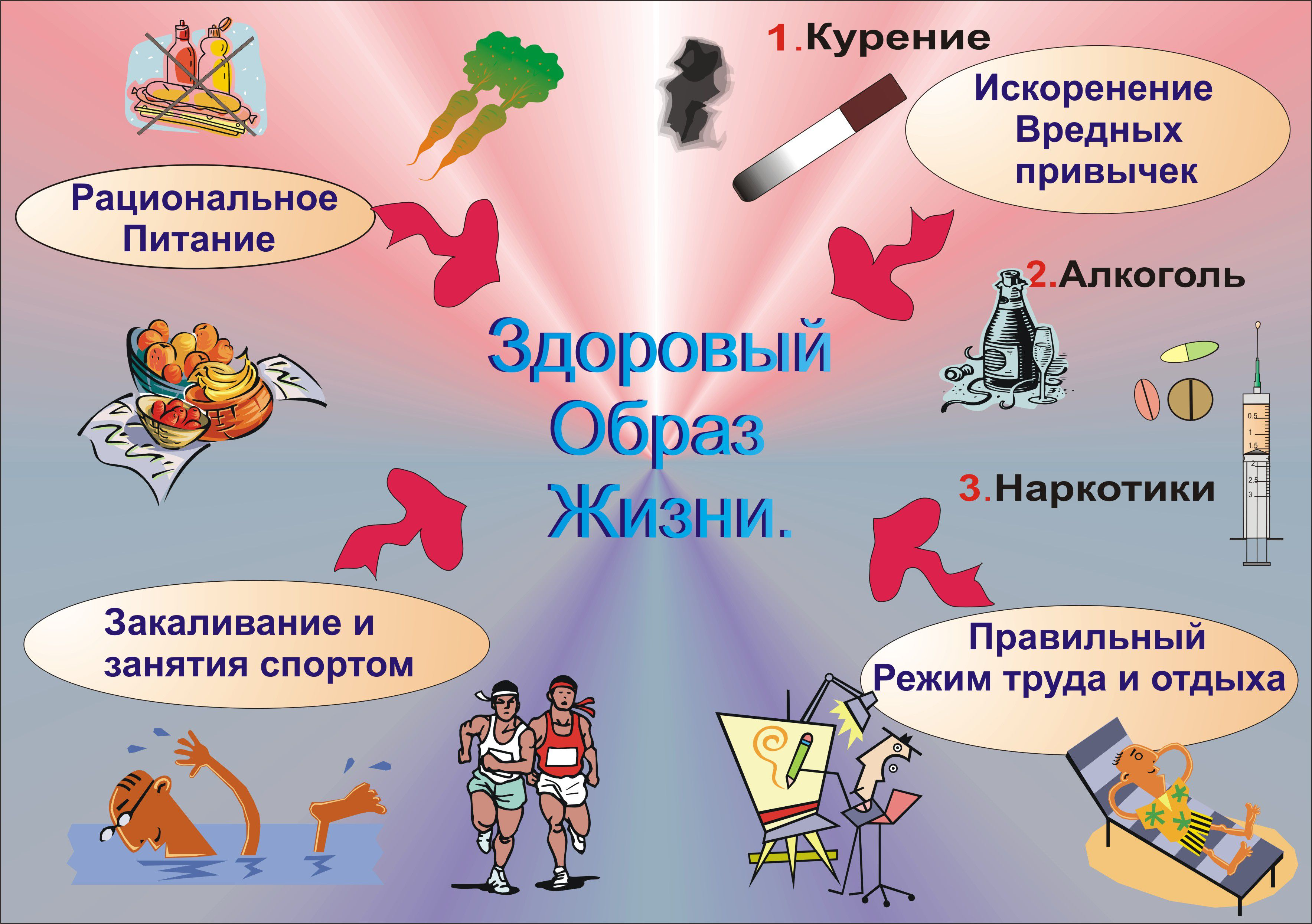 рисунки на тему здоровое питание с пословицами